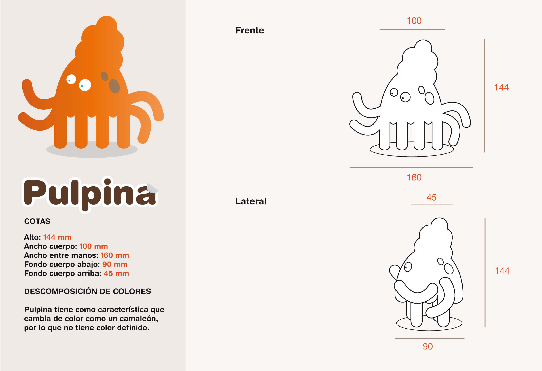 029-medidas-pulpina